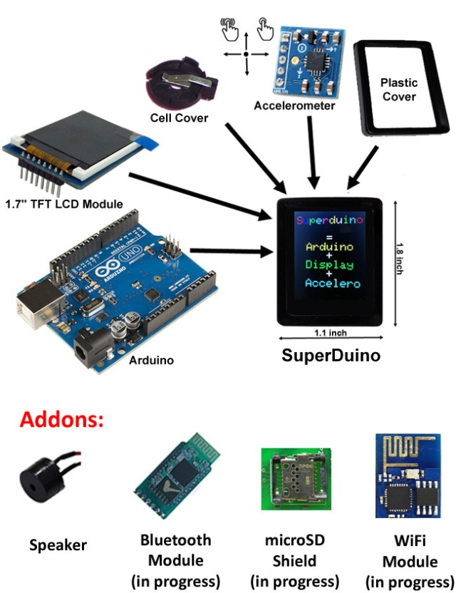 superduino components