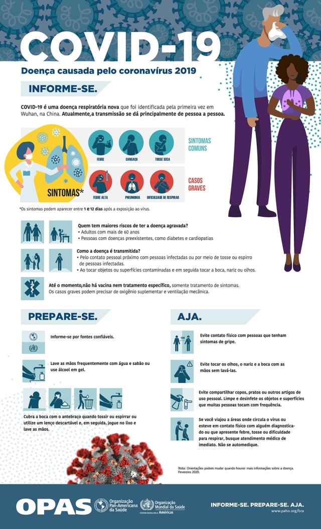 COVID-19_infographic